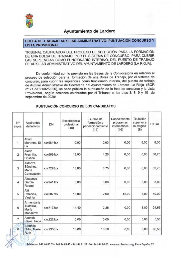01 20200911_BOLSA AUXILIAR ADMINISTRATIVO_ LISTA PROVISIONAL-1 (Large)