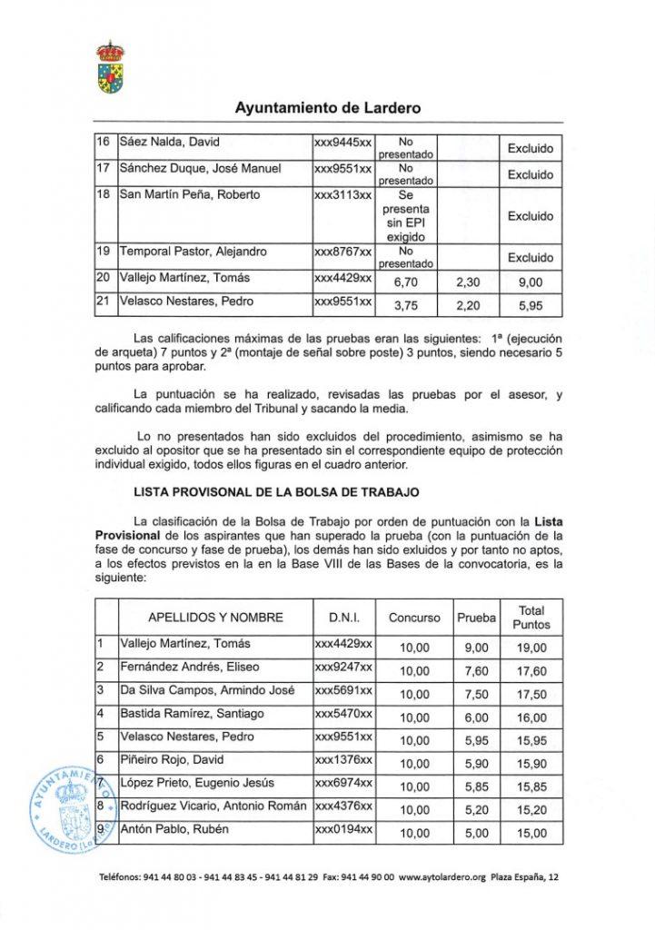 02 PUNTUACIOON Y LISTADO PREOVISOINAL (Large)