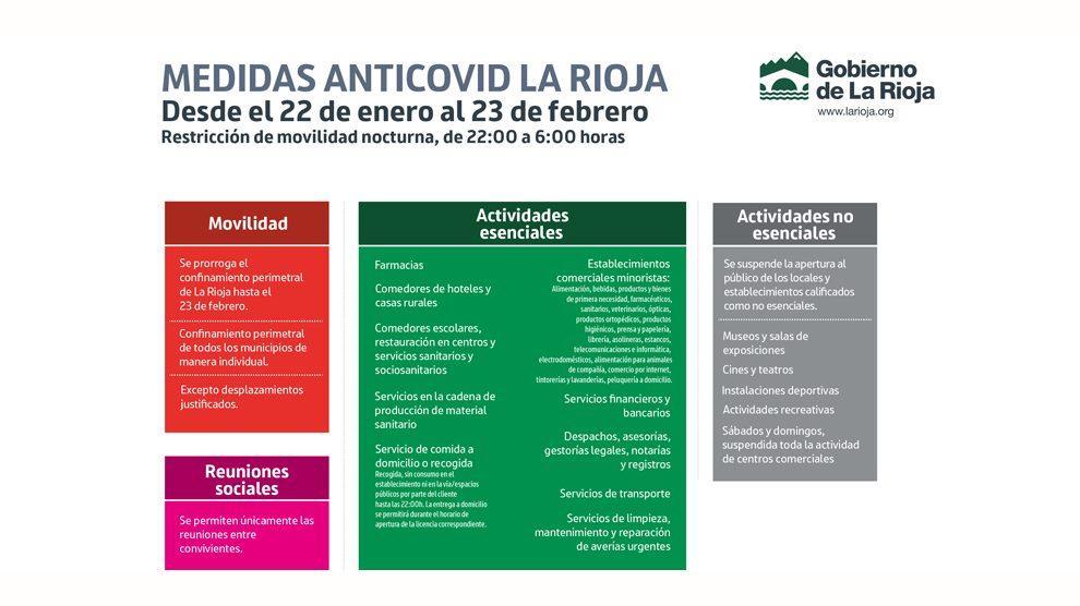 210122 NUEVAS MEDIDAS ANTICOVID