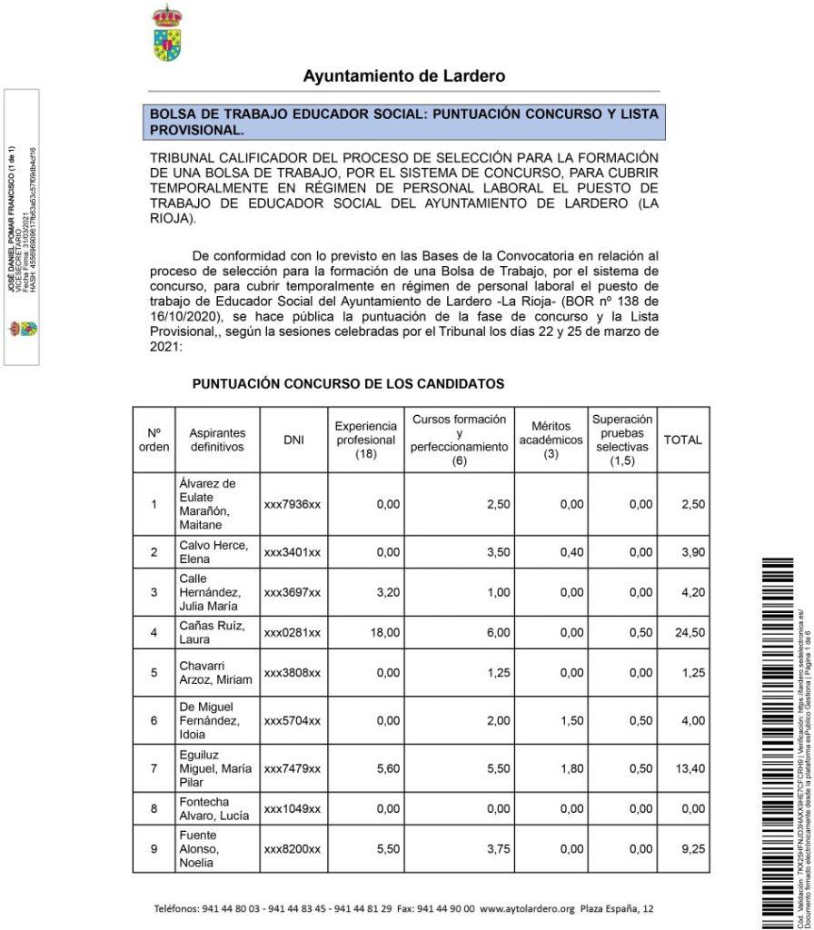 20210330 210325 RELACION PUNTUACION CONCURSO Y LISTA PROVISONAL CONCURSO EDUCADOR SOCIAL-1 (Large)